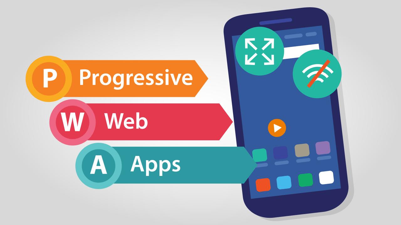 Progressive Web Apps – ein spannendes, SEO-relevantes Tool für die mobile Website-Nutzung